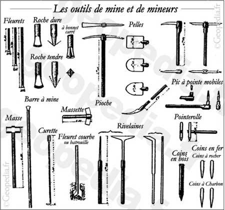 Les outils de mine et de mineurs 46
